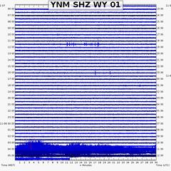 Steamboat Geyser eruption (3:59 AM, 8 November 2019) 1 (James St. John) Tags: steamboat geyser geysers major eruption eruptions november 2019 norris back basin yellowstone wyoming