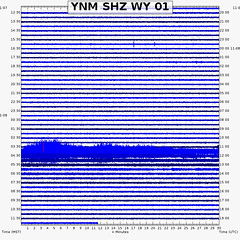 Steamboat Geyser eruption (3:59 AM, 8 November 2019) 3 (James St. John) Tags: steamboat geyser geysers major eruption eruptions november 2019 norris back basin yellowstone wyoming