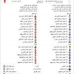 al khore vs duhail 2
