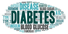 Diabetes (Ben Taylor55) Tags: diabetes disease blood glucose sugar insulin hormone pancreas health type 1 2 a1c tag tags tagcloud word words wordcloud
