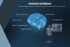 Leveraging the Power of EQ and EI to Upscale Organization Brand Value (ilumenow1) Tags: emotionalintelligence emotion eq ei