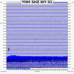 Steamboat Geyser eruption (12:29 PM, 17 November 2019) 1 (James St. John) Tags: steamboat geyser geysers major eruption eruptions november 2019 norris back basin yellowstone wyoming