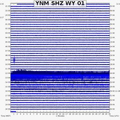 Steamboat Geyser eruption (12:29 PM, 17 November 2019) 3 (James St. John) Tags: steamboat geyser geysers major eruption eruptions norris back basin yellowstone wyoming
