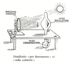 Distillatio per descensum e solis calorem con specchio concentratore (Sparkling Wines of Puglia) Tags: alambicco distillazione vino illustrated illustraciones illustrazioni illustrations illustration antico ancien