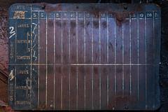 Faîtes vos jeux (Cyrille Gr) Tags: lavoirii lavoir decay usine charbon chavannes bourgogne urbex