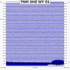 Steamboat Geyser eruption (4:53 PM, 8 December 2019) 1 (James St. John) Tags: steamboat geyser geysers major eruption eruptions norris back basin yellowstone wyoming december 2019
