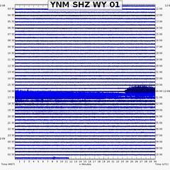 Steamboat Geyser eruption (4:53 PM, 8 December 2019) 2 (James St. John) Tags: steamboat geyser geysers major eruption eruptions norris back basin yellowstone wyoming december 2019
