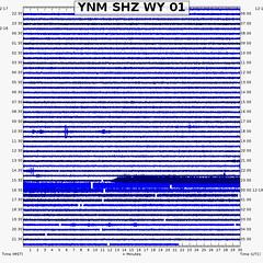 Steamboat Geyser eruption (3:42 PM, 19 December 2019) 1 (James St. John) Tags: december 2019 steamboat geyser geysers major eruption eruptions norris back basin yellowstone wyoming