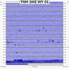 Steamboat Geyser eruption (9:34 PM, 26 December 2019) 1 (James St. John) Tags: steamboat geyser major eruption eruptions geysers norris back basin yellowstone wyoming december 2019