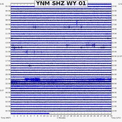 Steamboat Geyser eruption (9:34 PM, 26 December 2019) 2 (James St. John) Tags: steamboat geyser geysers major eruption eruptions norris back basin yellowstone wyoming december 2019