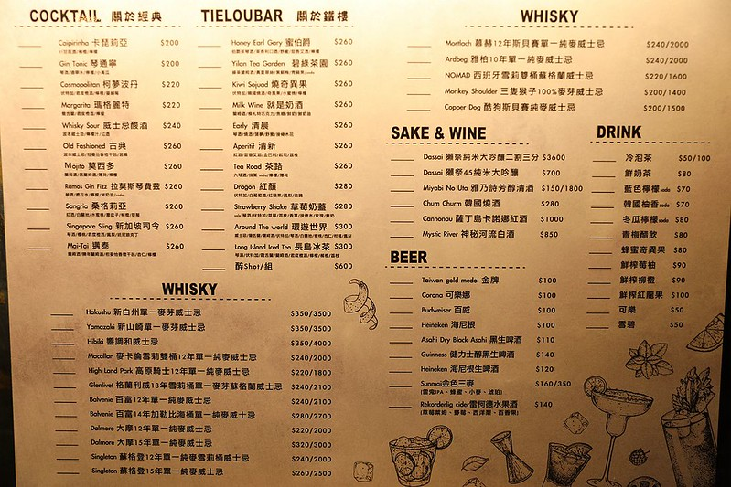 鐵樓居酒Bar-人氣精緻燒烤炸物 洋酒紅酒 調酒暢飲優惠020