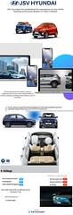 Best Hyundai Dealer at Genuine Price (jsvhyundaishowroom) Tags: best hyundai showroom buy car genuine price near me gomti nagar