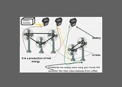 production of free energy (jaouher3.benfadhel) Tags: production free electrical energy motor