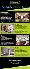 What Type of Lighting is Right For Your Home? (social.arcadelighting) Tags: kitchen lighting livingroom bedroom bathroom arcadelighting