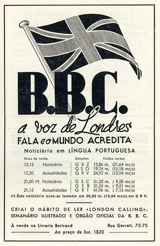 Publicidade antiga | vintage advertisement | 1940s