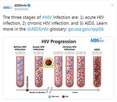 3 Stages Of HIV (ericjohn.pw) Tags: hiv aids health healthcare doctors drpounders infectiousdiseases