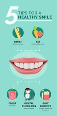 Caring About Your Looks Can Pay Off (edmundobaxter) Tags: healthy smile dental health brushing flossing looks