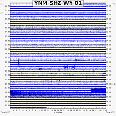 Steamboat Geyser eruption (6:24 PM, 23 January 2020) 1 (James St. John) Tags: steamboat geyser geysers major eruption eruptions norris back basin yellowstone wyoming january 2020