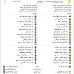 qatar sc vs wakrak - list 2