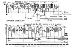 AK35 150 (Old Winky Dink) Tags: atwater kent model 35 antique vintage radio battery trf tunedradiofrequency tube tubes restore restoration bathtub schematic
