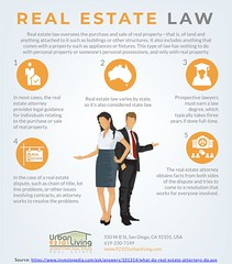 REAL ESTATE LAW (92101 Urban Living) Tags: condos for sale marina san diego gaslamp 92101 real estate agents