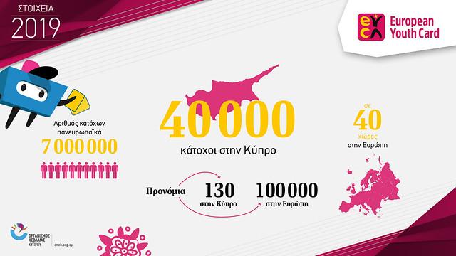 infographics ONEK 2019 new EYC