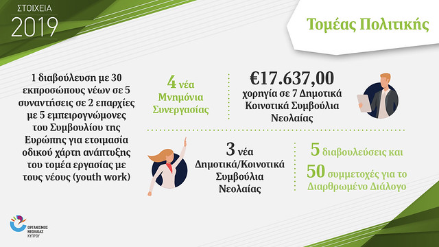 infographics ONEK 2019 new TOMEAS POLITIKIS 2