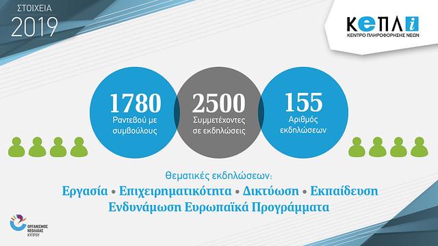 infographics ONEK 2019 new KEPLI