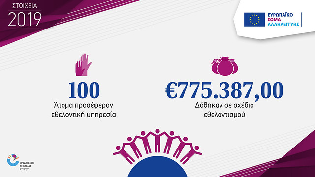 infographics ONEK 2019 new EUROPAIKO SOMA ALLILEGGYIS