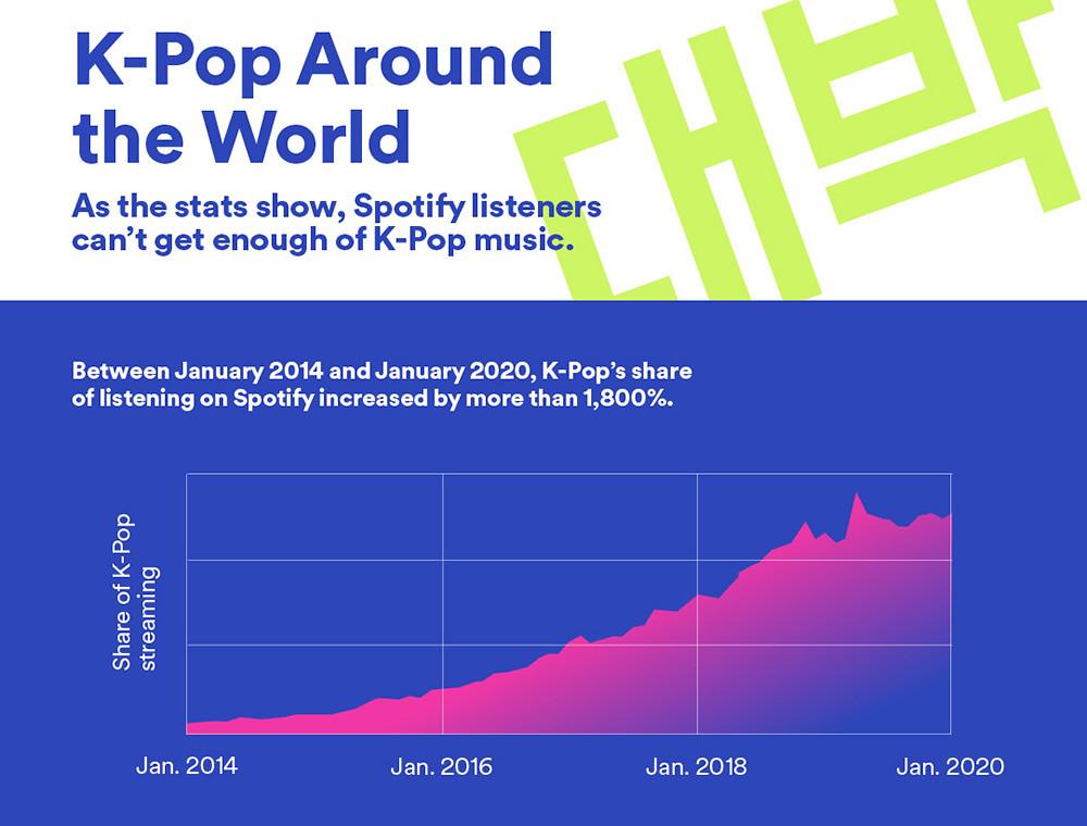K-Pop-全球影響力_02