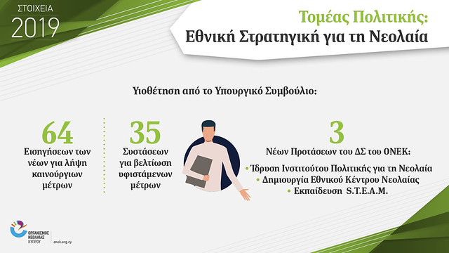 infographics ONEK 2019 new TOMEAS POLITIKIS