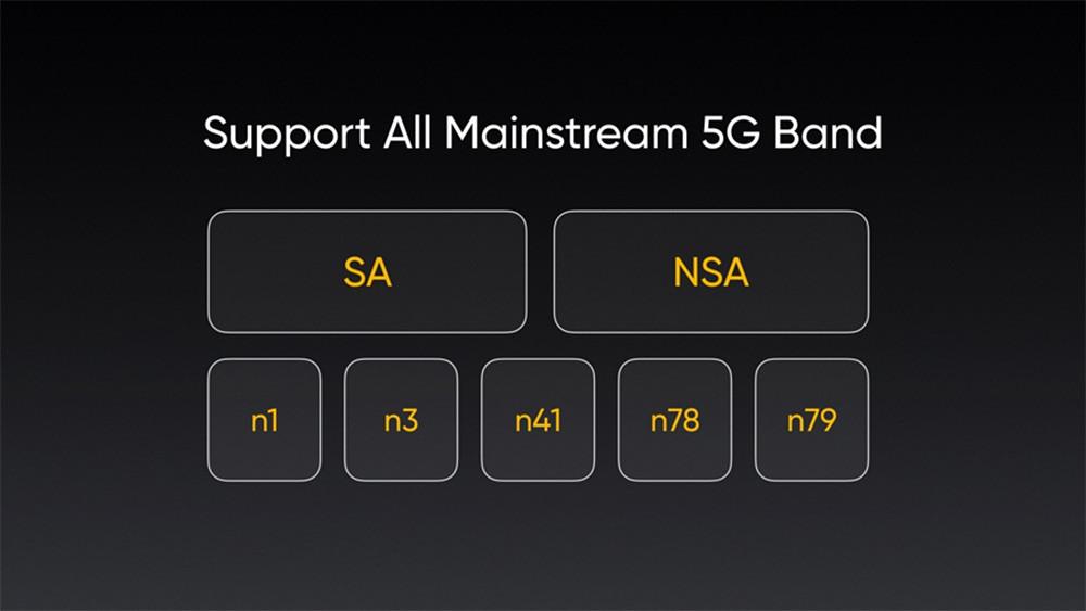 realme-X50-Pro-5G支援雙模5G全網通,更全面覆蓋網路需求。
