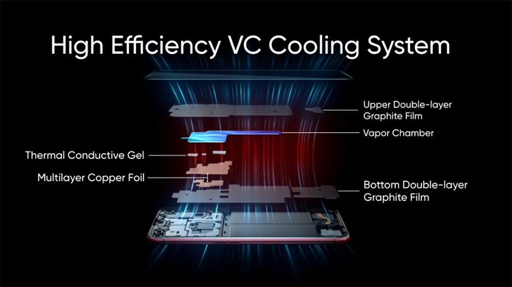 realme-X50-Pro-5G-採用五重立體冰封散熱-Pro技術-。