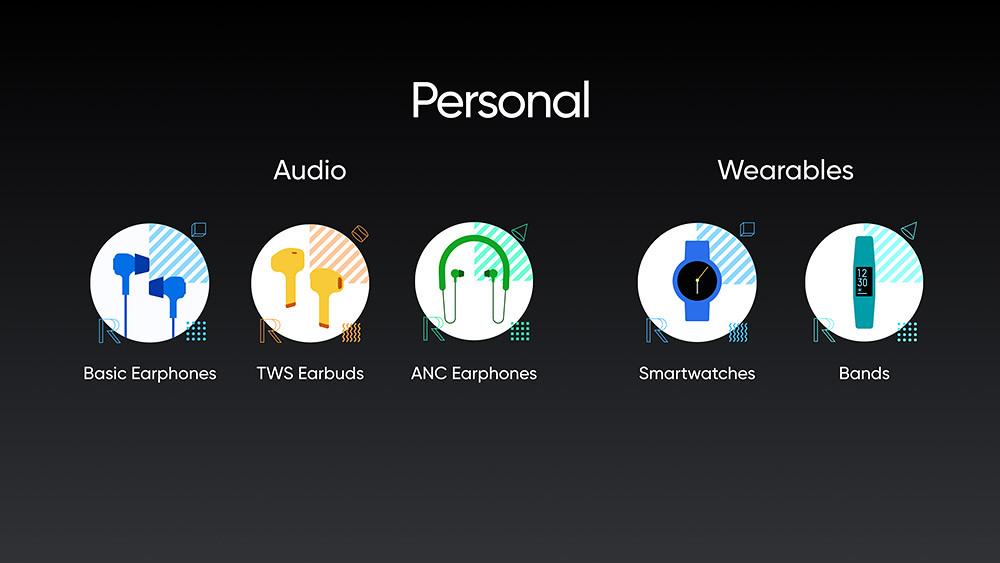 realme-UNI-Smart-AIoT將圍繞個人,推出多品類科技潮玩單品。