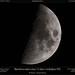 Mjesec star 7,4 dana, 3.4.2017.