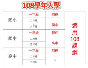 108課綱-e1583981747219
