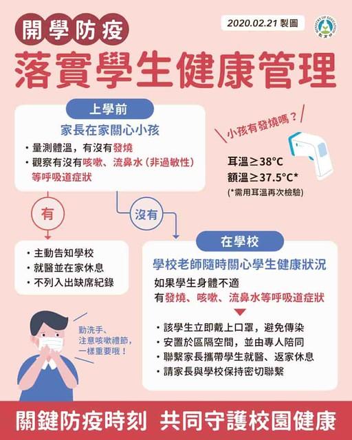 開學防疫-落實學生健康管理-819x1024