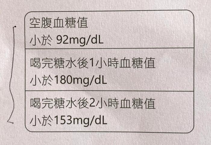 妊娠糖尿病篩檢