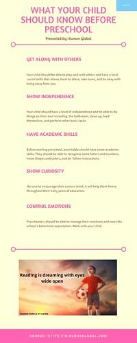 Self Learning image