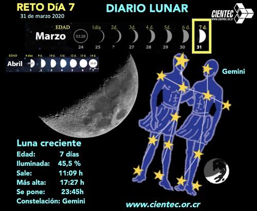 Dia7-DiarioLunar-CIENTEC