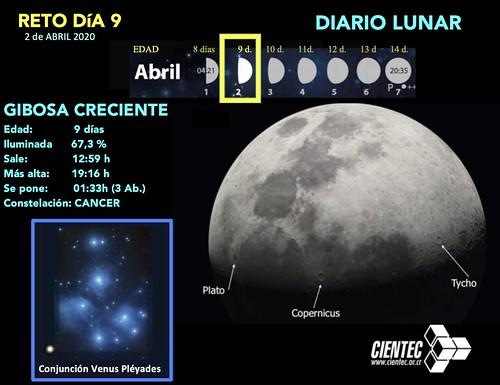 Dia9-Luna Gibosa-Venus y Pleyades