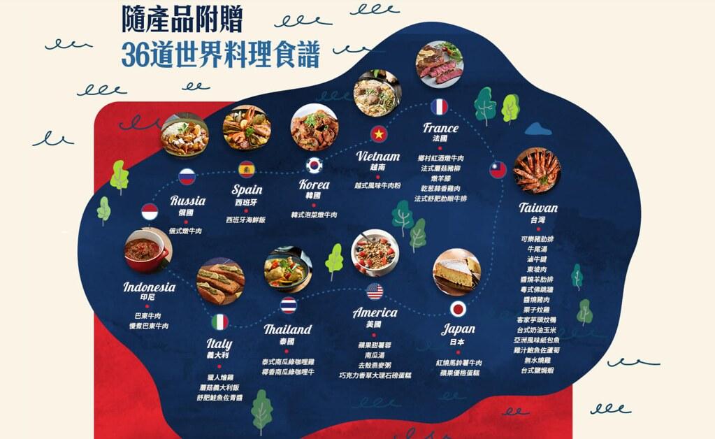 36道世界料理食譜