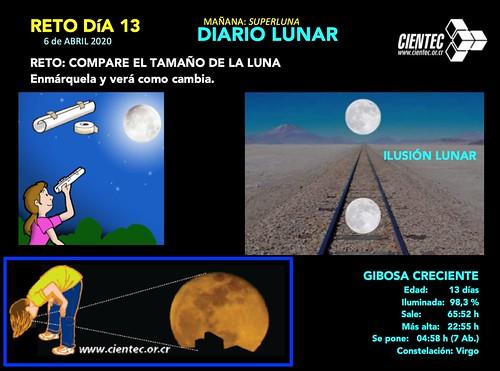 Dia 13 diario lunar