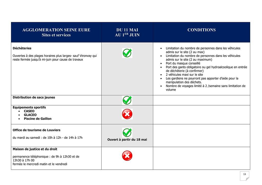 Plan de déconfinement Le Vaudreuil_Page_13