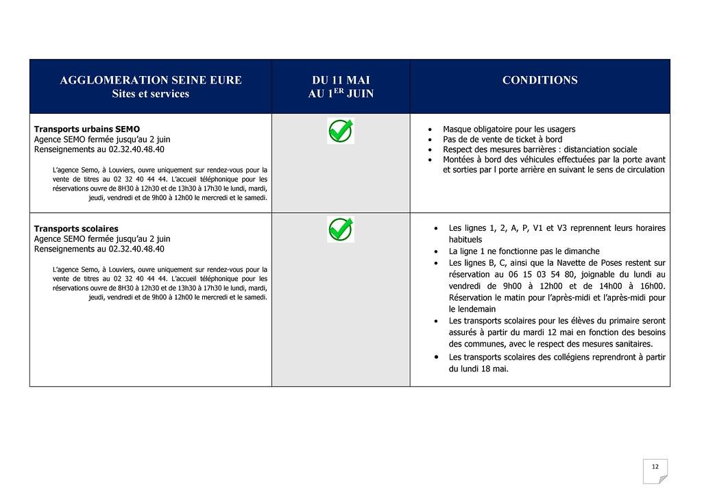 Plan de déconfinement Le Vaudreuil_Page_12