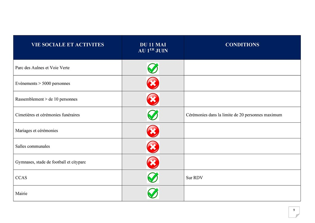 Plan de déconfinement Le Vaudreuil_Page_09