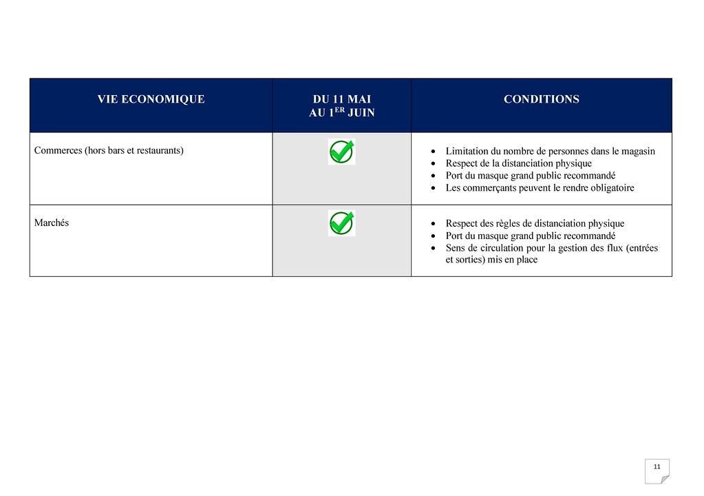 Plan de déconfinement Le Vaudreuil_Page_11
