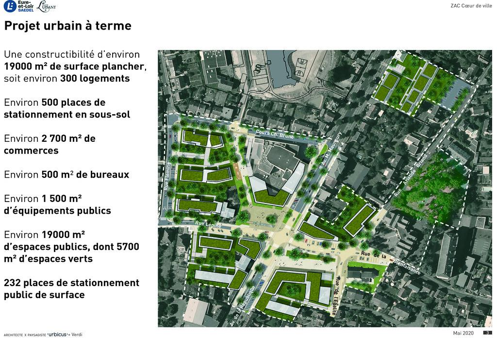 Projet urbain à terme