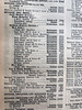 Post Office telephones directory, Section 131 Cumberland, November 1965