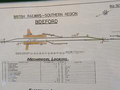 Photo of Bideford Signal Box track diagram.